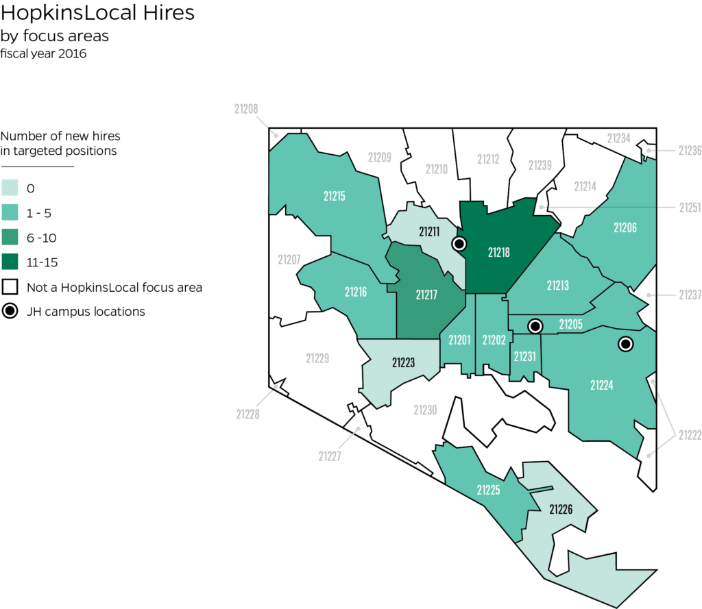 Chart - Hopkins Local New Hires by ZIP codes